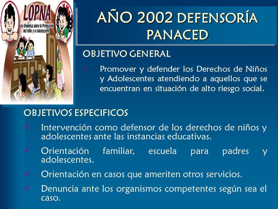 AÑO 2002 DEFENSORÍA PANACED