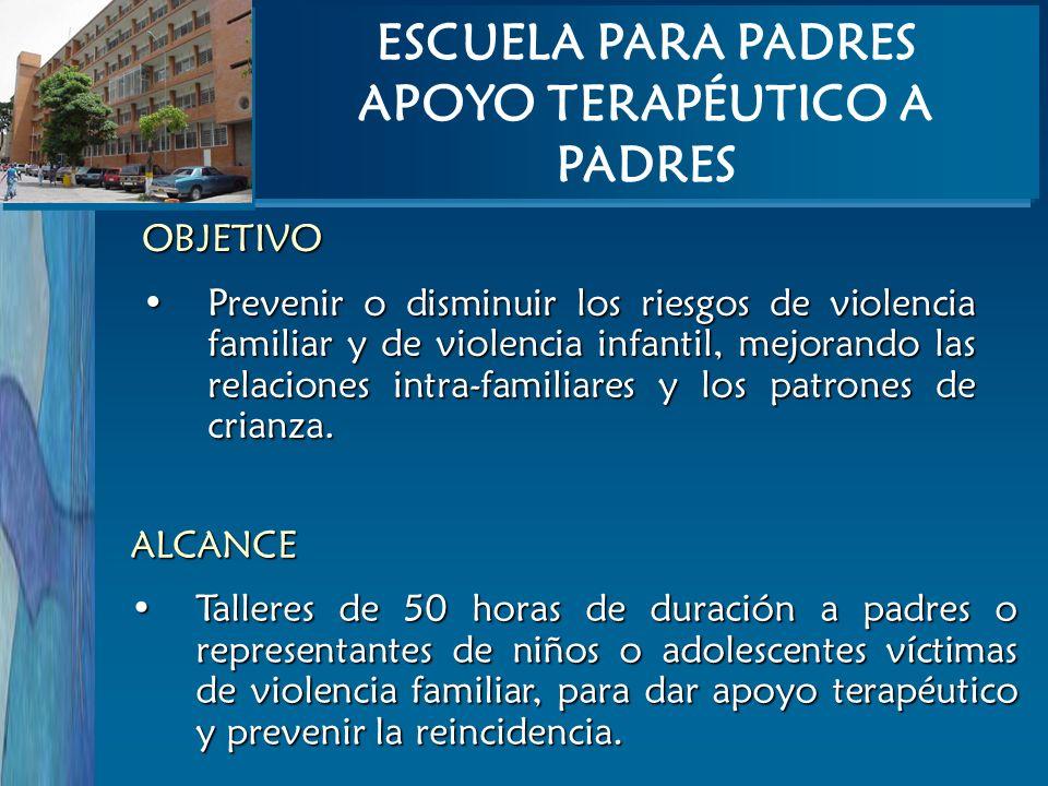 ESCUELA PARA PADRES APOYO TERAPÉUTICO A PADRES