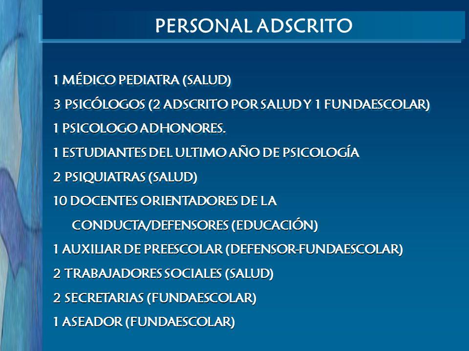PERSONAL ADSCRITO 1 MÉDICO PEDIATRA (SALUD)
