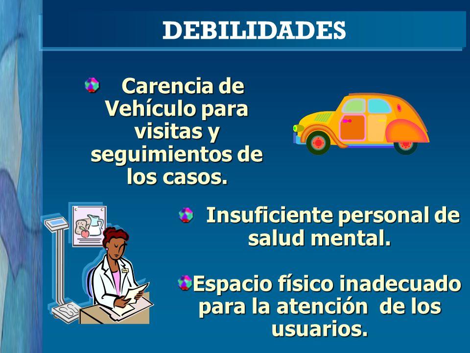 DEBILIDADES Carencia de Vehículo para visitas y seguimientos de los casos. Insuficiente personal de salud mental.