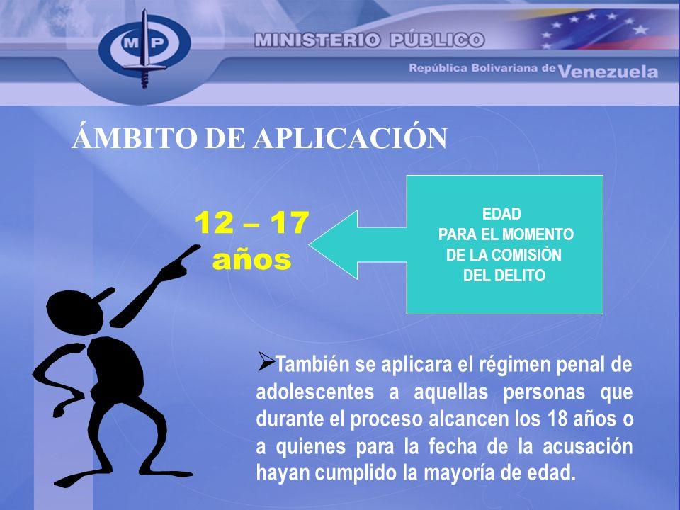 ÁMBITO DE APLICACIÓN 12 – 17 años