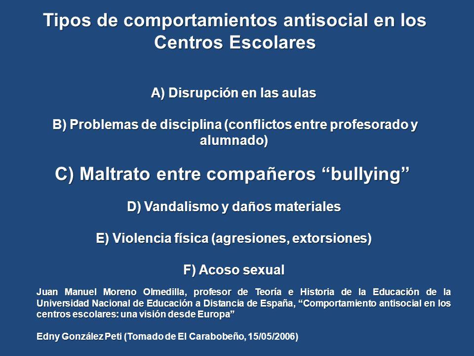 Tipos de comportamientos antisocial en los Centros Escolares