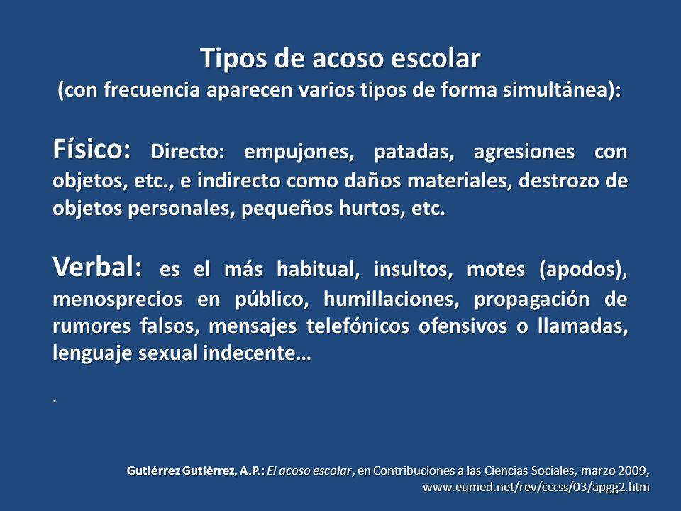 Tipos de acoso escolar (con frecuencia aparecen varios tipos de forma simultánea):