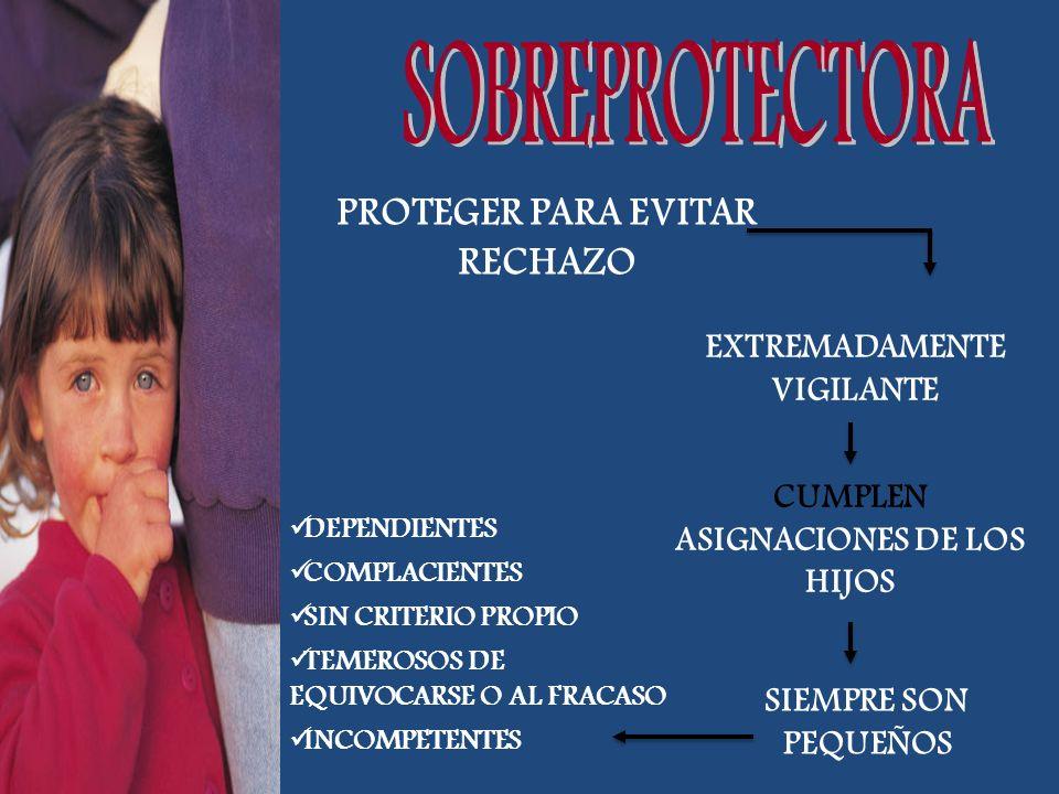 SOBREPROTECTORA PROTEGER PARA EVITAR RECHAZO EXTREMADAMENTE VIGILANTE