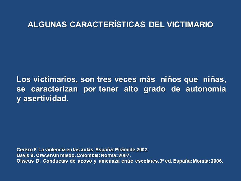 ALGUNAS CARACTERÍSTICAS DEL VICTIMARIO