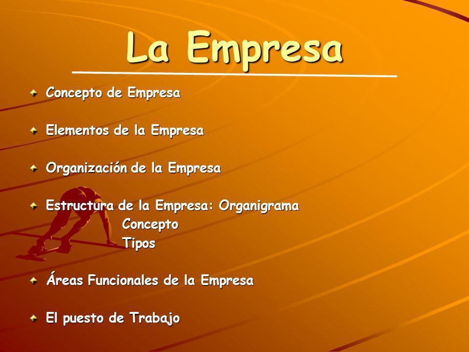 La Empresa Concepto de Empresa Elementos de la Empresa
