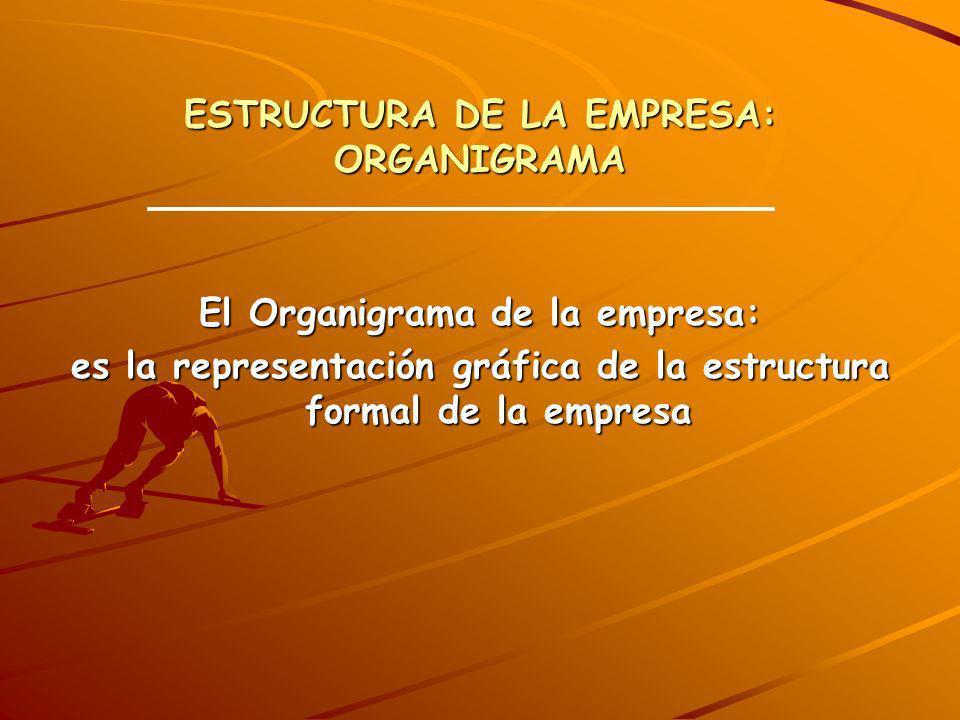 ESTRUCTURA DE LA EMPRESA: ORGANIGRAMA