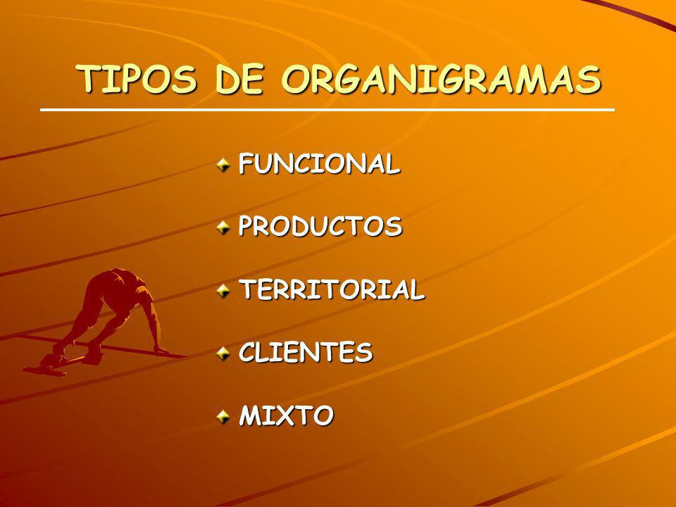 TIPOS DE ORGANIGRAMAS FUNCIONAL PRODUCTOS TERRITORIAL CLIENTES MIXTO
