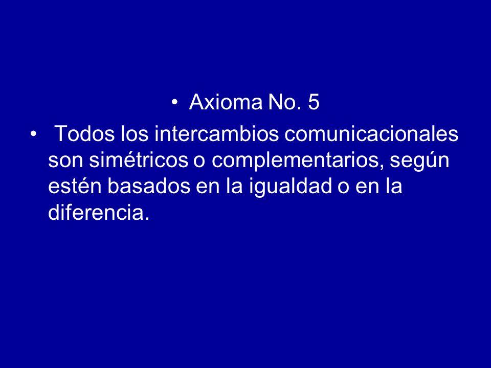 Axioma No.