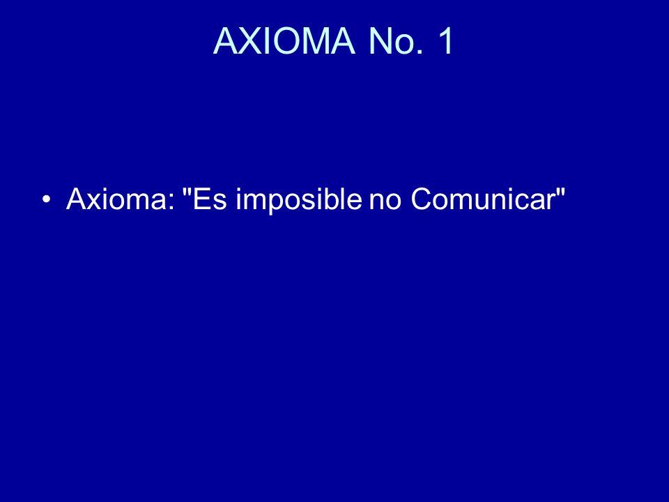 AXIOMA No. 1 Axioma: Es imposible no Comunicar