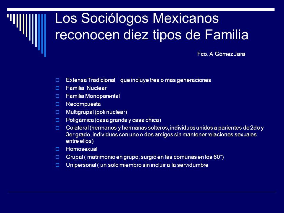 Los Sociólogos Mexicanos reconocen diez tipos de Familia Fco