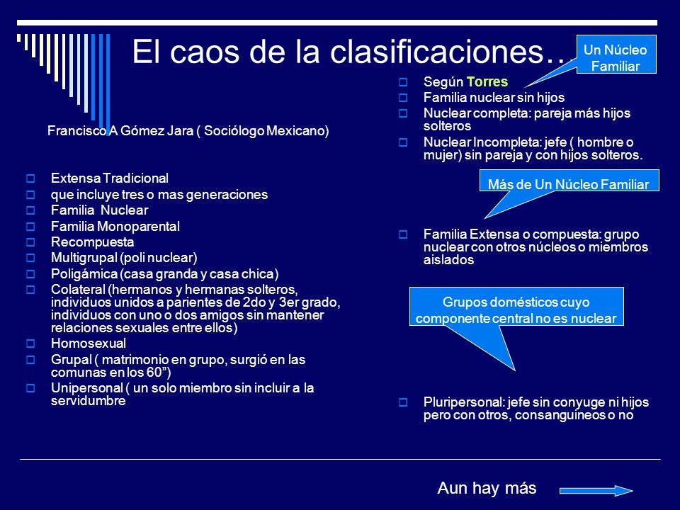 El caos de la clasificaciones….