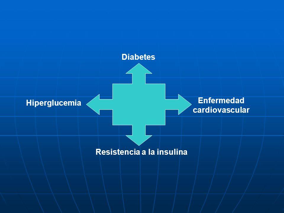 Enfermedad cardiovascular Resistencia a la insulina