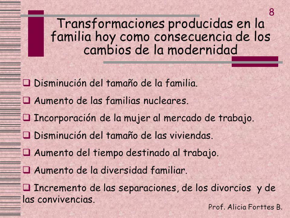 8 Transformaciones producidas en la familia hoy como consecuencia de los cambios de la modernidad. Disminución del tamaño de la familia.