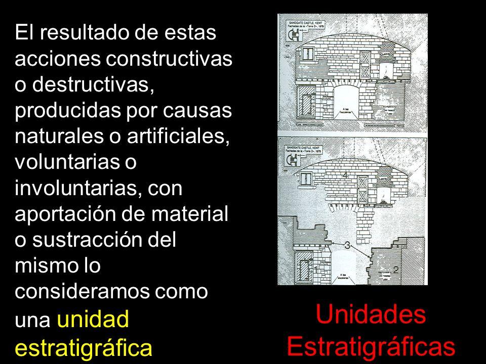 Unidades Estratigráficas