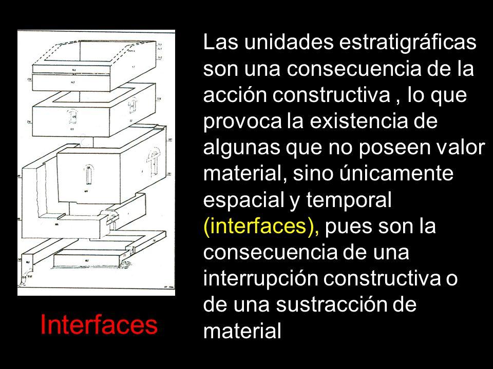 Las unidades estratigráficas son una consecuencia de la acción constructiva , lo que provoca la existencia de algunas que no poseen valor material, sino únicamente espacial y temporal (interfaces), pues son la consecuencia de una interrupción constructiva o de una sustracción de material