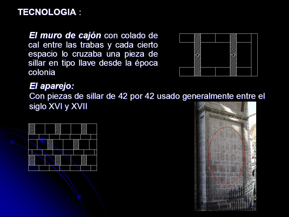 TECNOLOGIA : El aparejo: