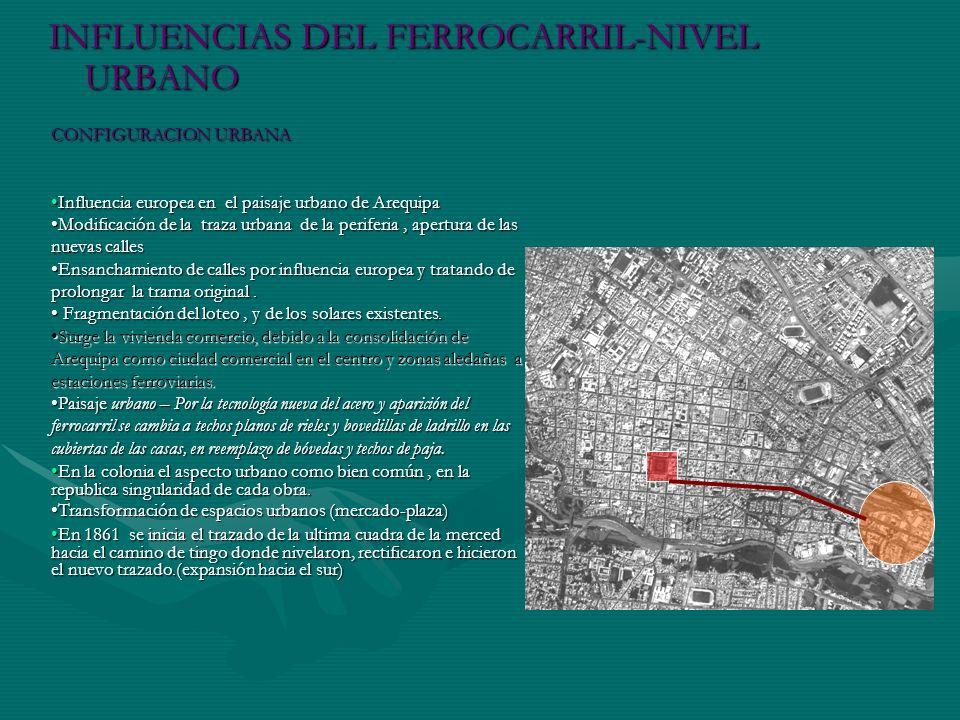 INFLUENCIAS DEL FERROCARRIL-NIVEL URBANO