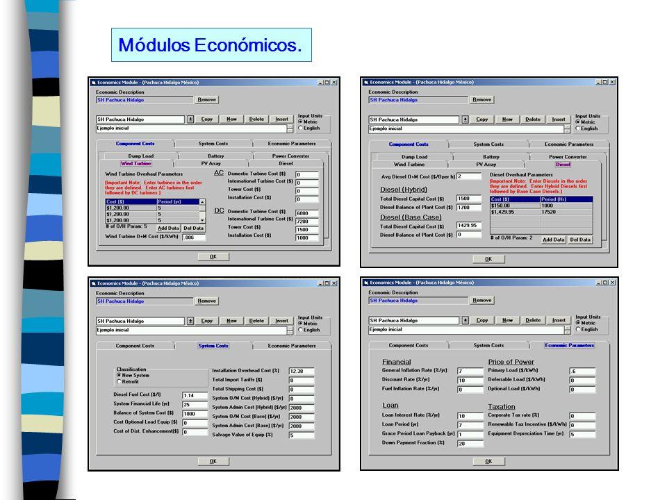 Módulos Económicos.