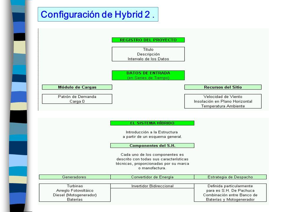 Configuración de Hybrid 2 .