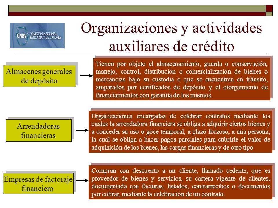 Organizaciones y actividades auxiliares de crédito
