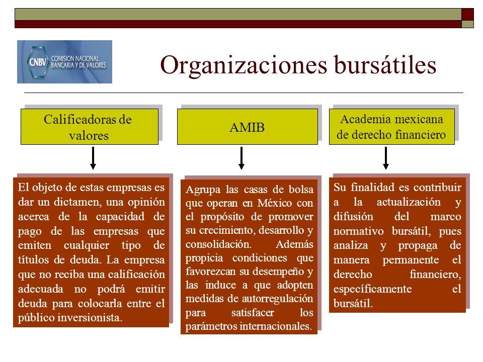 Organizaciones bursátiles