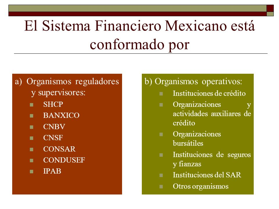 El Sistema Financiero Mexicano está conformado por