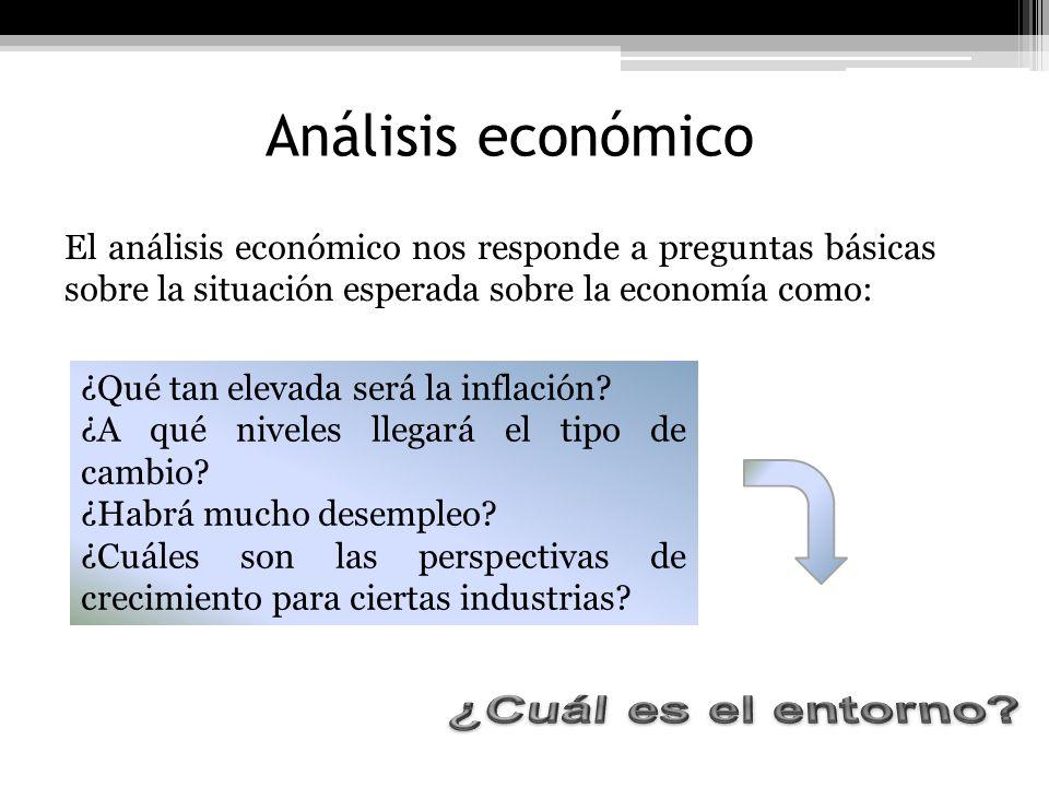 Análisis económico ¿Cuál es el entorno