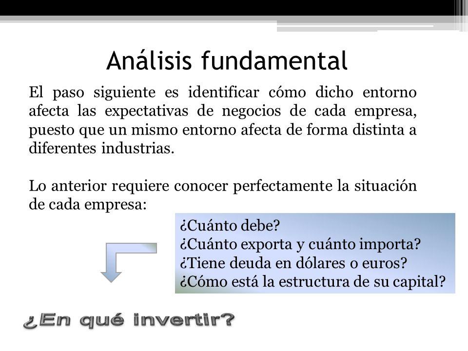 Análisis fundamental ¿En qué invertir