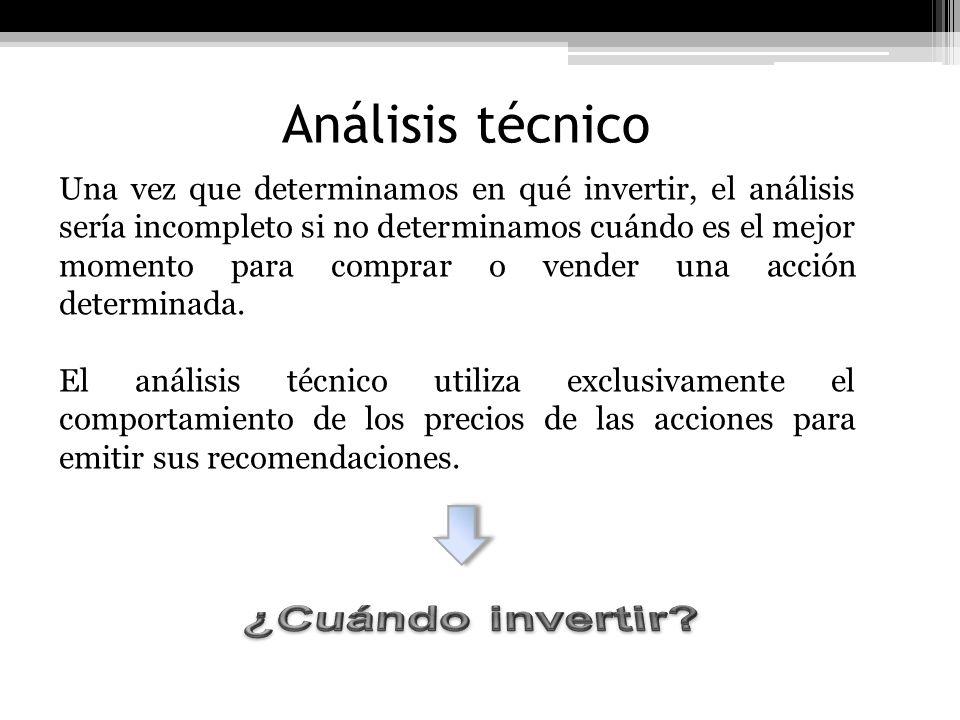 Análisis técnico ¿Cuándo invertir