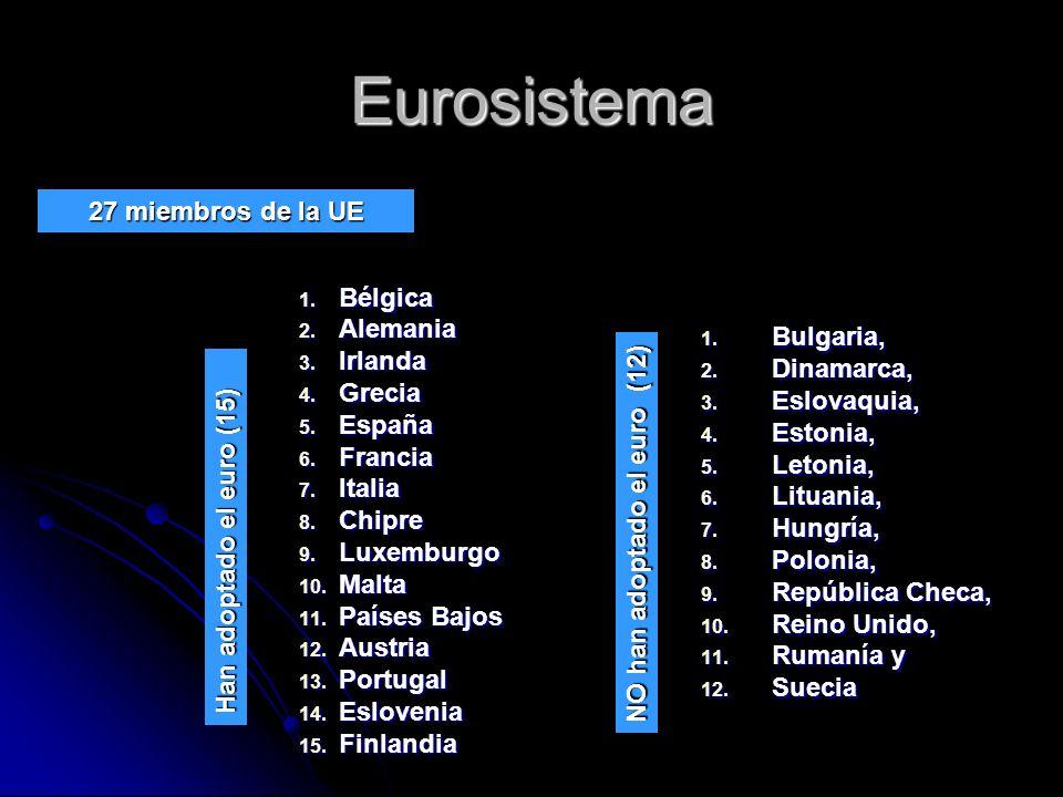 Eurosistema 27 miembros de la UE Bélgica Alemania Bulgaria, Irlanda