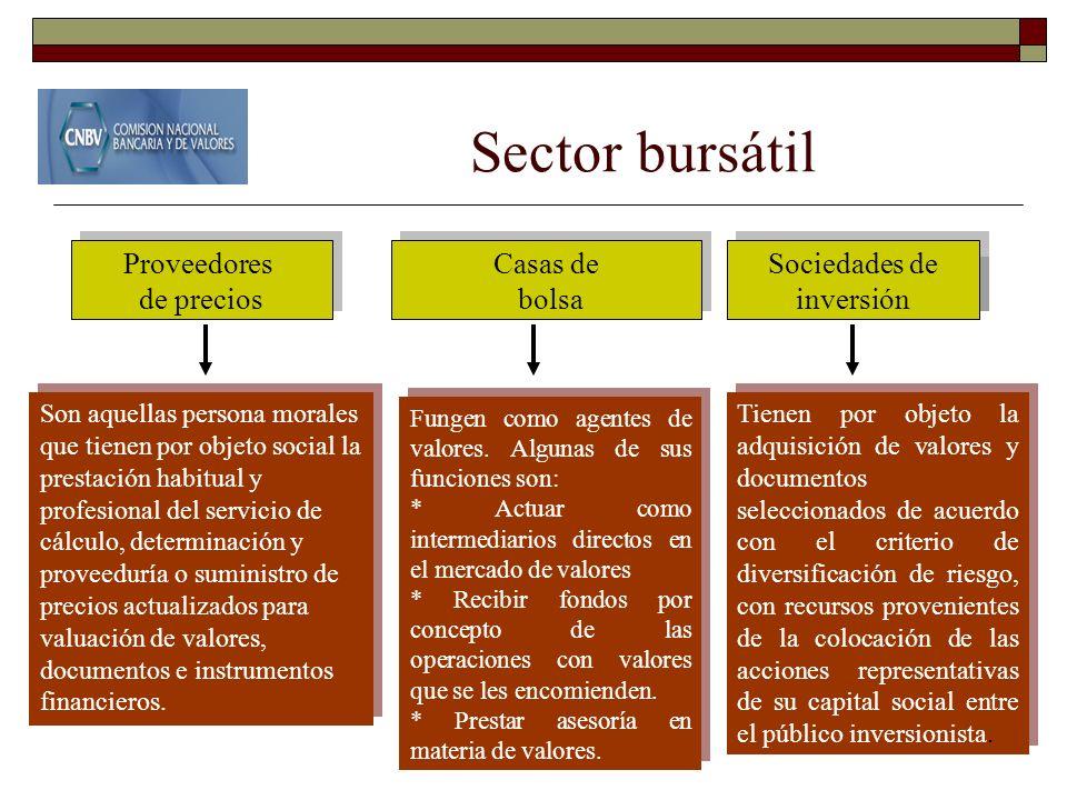 Sector bursátil Proveedores de precios Casas de bolsa Sociedades de