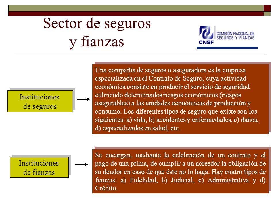 Sector de seguros y fianzas