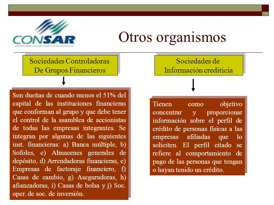 Otros organismos Sociedades Controladoras De Grupos Financieros