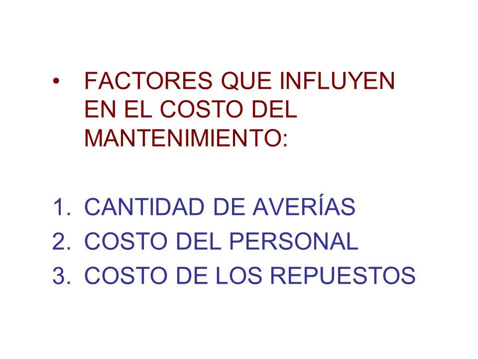 FACTORES QUE INFLUYEN EN EL COSTO DEL MANTENIMIENTO: