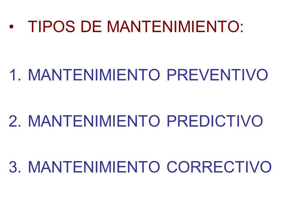 TIPOS DE MANTENIMIENTO: