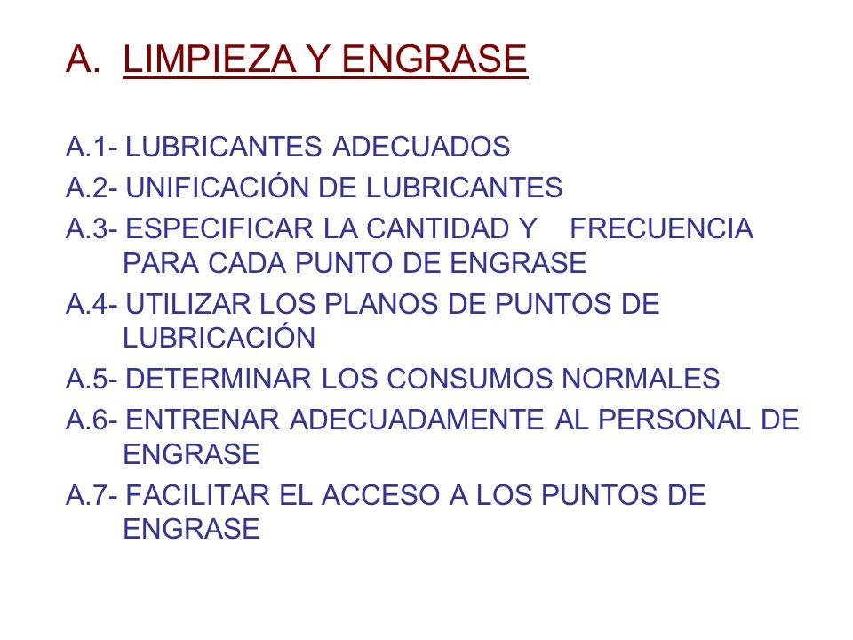 LIMPIEZA Y ENGRASE A.1- LUBRICANTES ADECUADOS