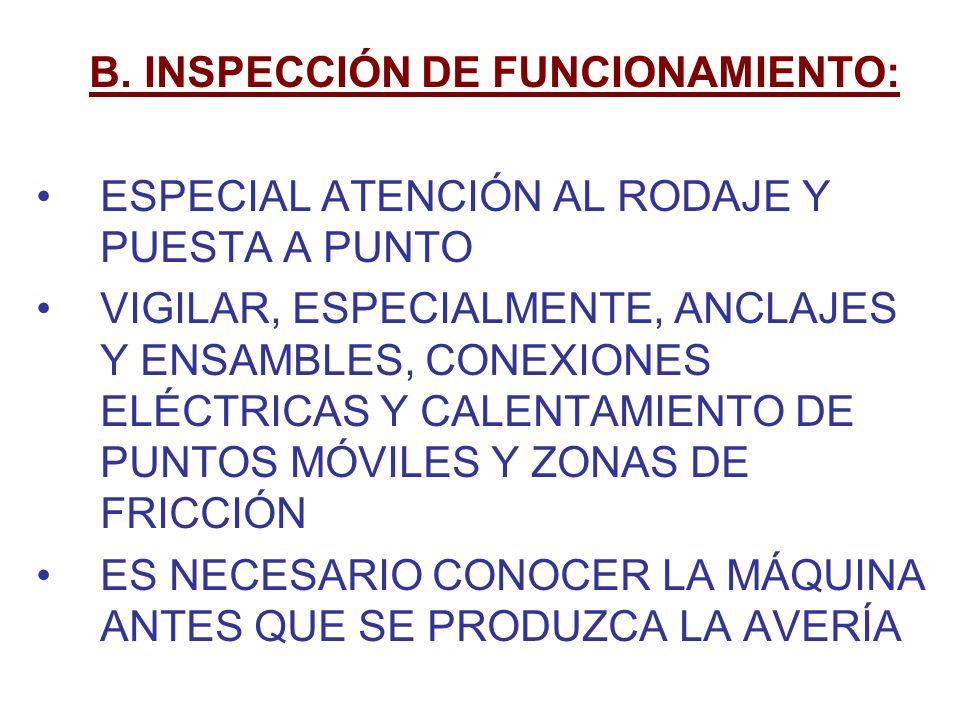 B. INSPECCIÓN DE FUNCIONAMIENTO: