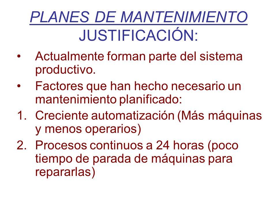 PLANES DE MANTENIMIENTO JUSTIFICACIÓN: