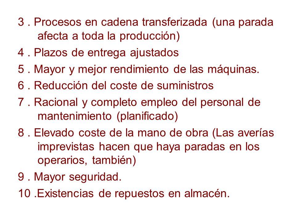 3 . Procesos en cadena transferizada (una parada afecta a toda la producción)