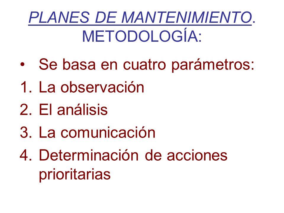 PLANES DE MANTENIMIENTO. METODOLOGÍA:
