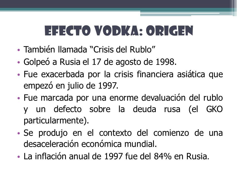 EFECTO VODKA: ORIGEN También llamada Crisis del Rublo