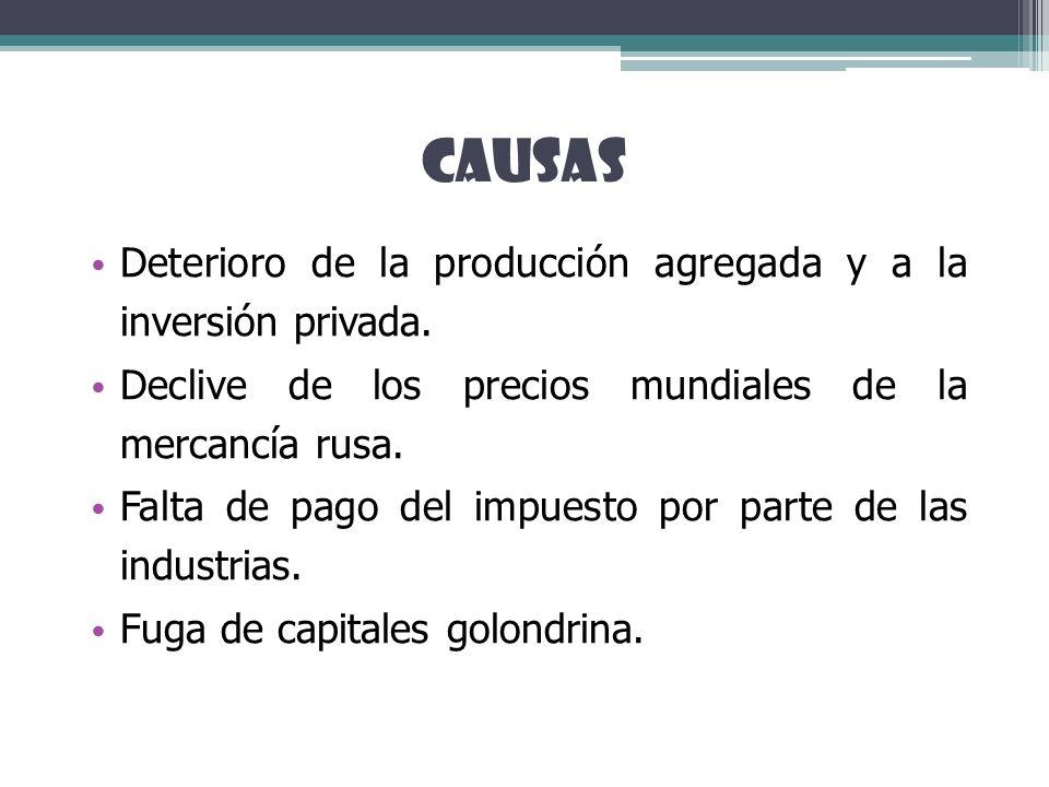 CAUSAS Deterioro de la producción agregada y a la inversión privada.