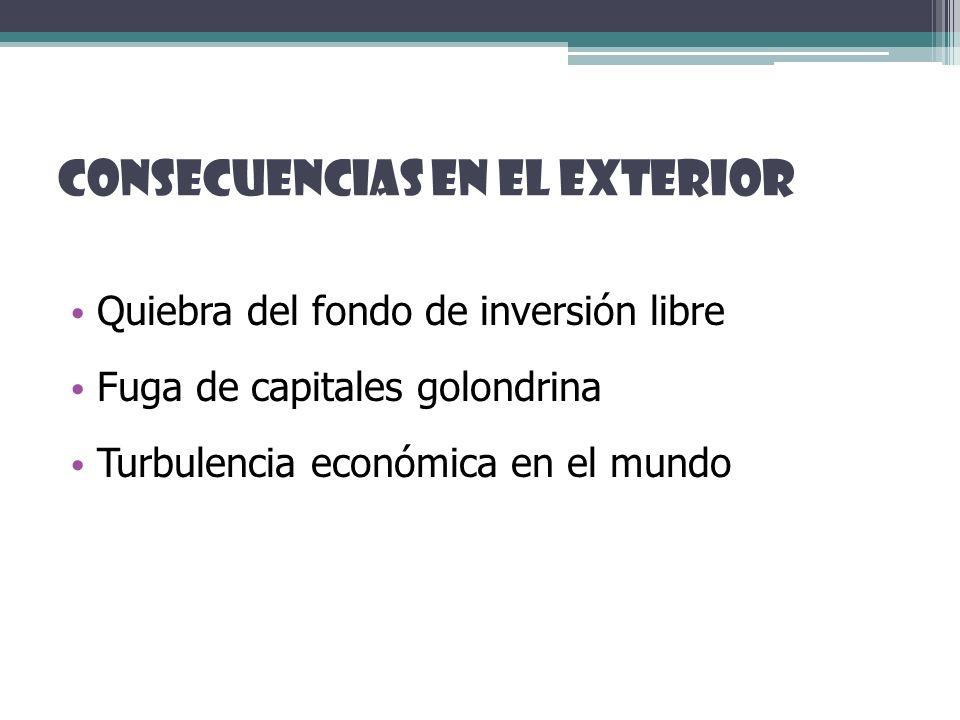 CONSECUENCIAS EN EL EXTERIOR