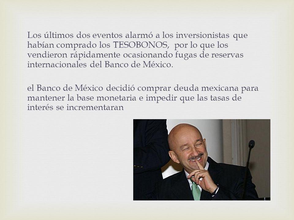 Los últimos dos eventos alarmó a los inversionistas que habían comprado los TESOBONOS, por lo que los vendieron rápidamente ocasionando fugas de reservas internacionales del Banco de México.