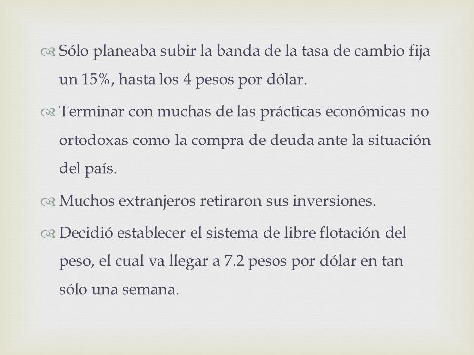 Sólo planeaba subir la banda de la tasa de cambio fija un 15%, hasta los 4 pesos por dólar.