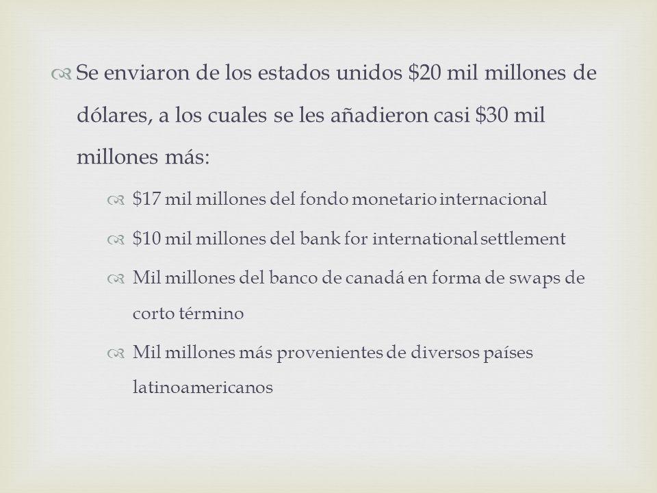 Se enviaron de los estados unidos $20 mil millones de dólares, a los cuales se les añadieron casi $30 mil millones más: