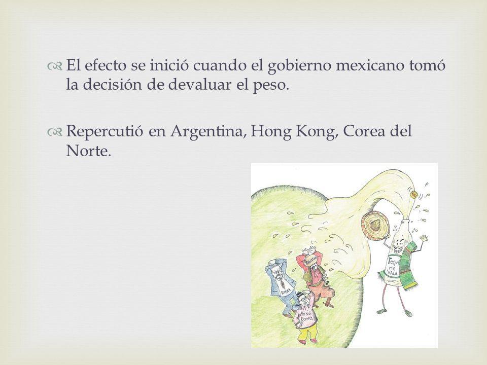 El efecto se inició cuando el gobierno mexicano tomó la decisión de devaluar el peso.