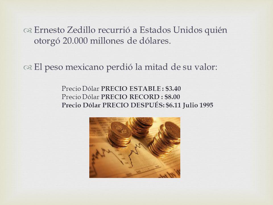 El peso mexicano perdió la mitad de su valor: