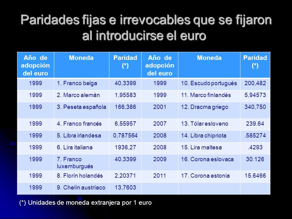 Paridades fijas e irrevocables que se fijaron al introducirse el euro